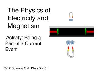 The Physics of Electricity and Magnetism