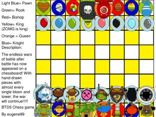 Light Blue= Pawn Green= Rook Red= Bishop Yellow= King (ZOMG is king) Orange = Queen Blue= Knight