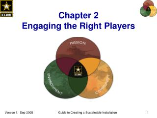 Chapter 2  Engaging the Right Players