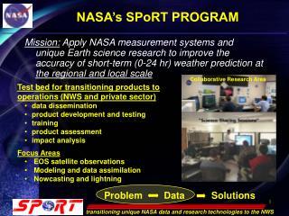 NASA's SPoRT PROGRAM