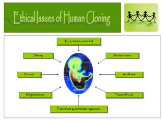 Ethical Issues of Human Cloning