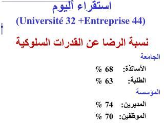 استقراء اليوم  ( Entreprise 44 + 32 Université  )