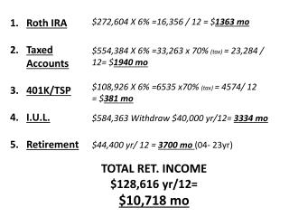 Roth IRA Taxed Accounts 401K/TSP I.U.L. Retirement
