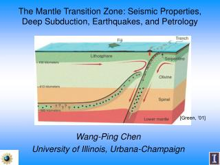 The Mantle Transition Zone: Seismic Properties, Deep Subduction, Earthquakes, and Petrology