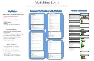 Matching Logic Grigore Rosu  and Andrei  Stefanescu  (UIUC)