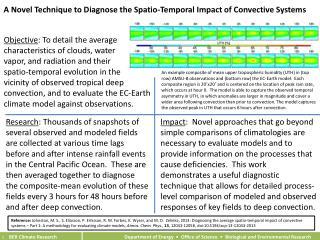 A Novel Technique to Diagnose the Spatio-Temporal Impact of Convective Systems
