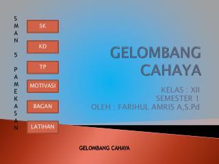 GELOMBANG CAHAYA
