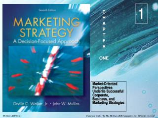 Market-Oriented Perspectives Underlie Successful Corporate, Business, and Marketing Strategies