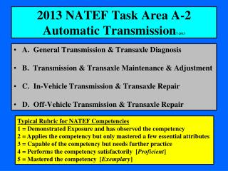 2013 NATEF Task Area A-2  Automatic Transmission 7-2013