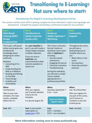 Introducing the Rapid E-Learning Development Series