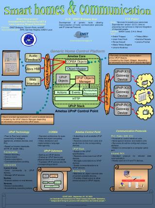 Smart homes & communication