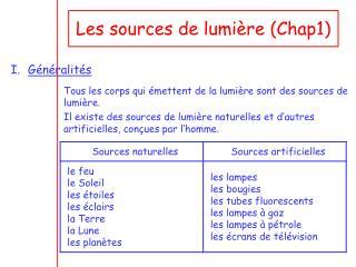 Les sources de lumière (Chap1)