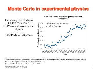 Monte Carlo in experimental physics