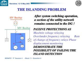 THE ISLANDING PROBLEM