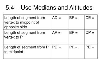 5.4 – Use Medians and Altitudes