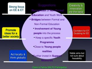 Suggestions R ecognition  of  Non-Formal Education  and Youth Work
