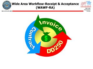 Wide Area Workflow-Receipt & Acceptance (WAWF-RA)