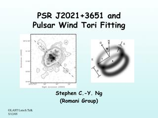 PSR J2021+3651 and  Pulsar Wind Tori Fitting