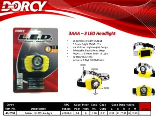 3AAA – 3 LED Headlight 28 Lumens of Light Output 3  Super Bright 5MM LEDs
