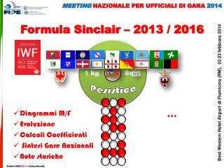 Formula Sinclair � 2013 / 2016