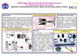 HVOF High Velocity Oxy-Fuel Thermal Spray Process  Dr. Joseph Stokes and Dr. Lisa Looney Materials Processing Research C