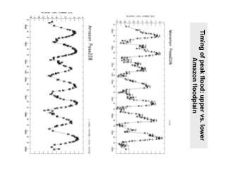 Timing of peak flood: upper vs. lower Amazon floodplain