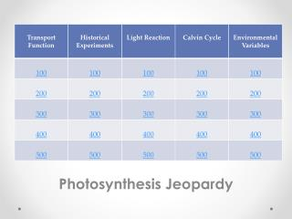 Photosynthesis Jeopardy