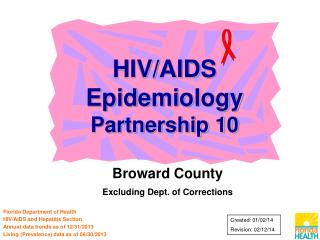 HIV/AIDS Epidemiology Partnership 10