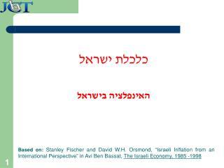 כלכלת ישראל האינפלציה בישראל
