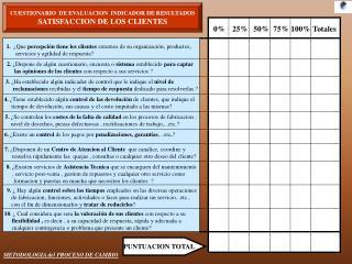 CUESTIONARIO  DE EVALUACION  INDICADOR DE RESULTADOS SATISFACCION DE LOS CLIENTES