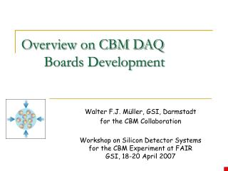 Overview on CBM DAQ  	Boards Development
