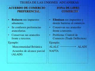 ACUERDO DE COMERCIO PREFERENCIAL Reducen  sus impuestos aduaneros.