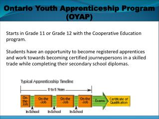 Starts in Grade 11 or Grade 12 with the Cooperative Education program.