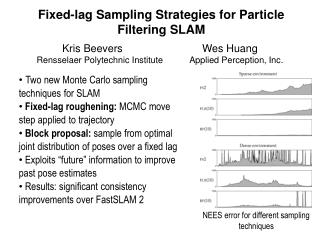 Fixed-lag Sampling Strategies for Particle Filtering SLAM