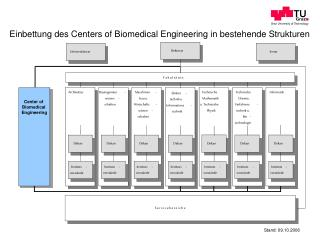Einbettung des Centers of Biomedical Engineering in bestehende Strukturen
