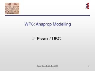 WP6: Anaprop Modelling