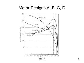 Motor Designs A, B, C, D
