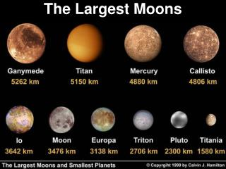 The Largest Moons