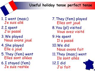 Useful holiday tense perfect tense