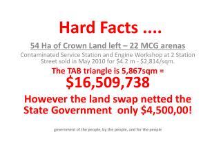 Hard Facts ....