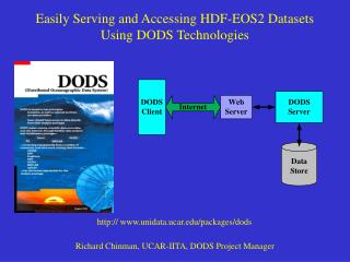 Easily Serving and Accessing HDF-EOS2 Datasets Using DODS Technologies