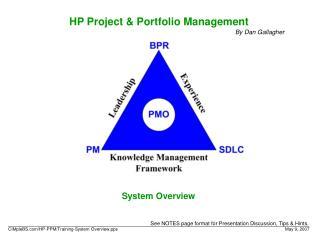 HP Project & Portfolio Management