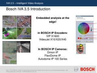 Bosch IVA 3.5 Introduction