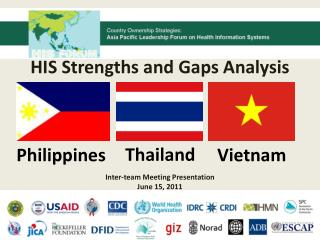 HIS Strengths and Gaps Analysis Inter-team Meeting Presentation June 15, 2011