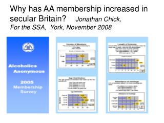 Why has AA membership increased in secular Britain?	 Jonathan Chick,