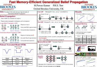 Fast Memory-Efficient Generalized Belief Propagation