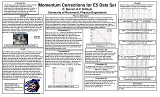 Momentum Corrections for E5 Data Set R. Burrell, G.P. Gilfoyle