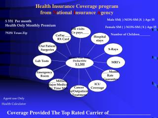 Health Plan Only  Deductible $ 1,500