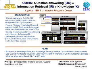 Principal Investigators:   Stefano Bertolo, Cycorp/ David Ferrucci, IBM