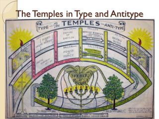 The Temples in Type and Antitype